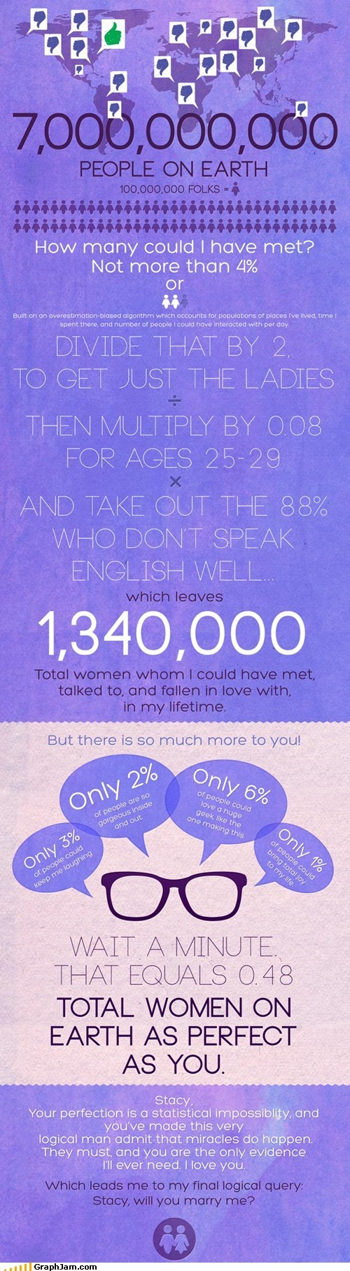 best of week,infographic,nerdy,proposal,relationships,Valentines day