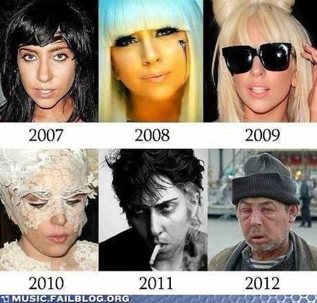 Devolution of a Pop Star