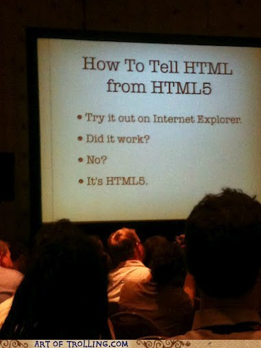 Art of Trolling: Or It Might Just Be HTML