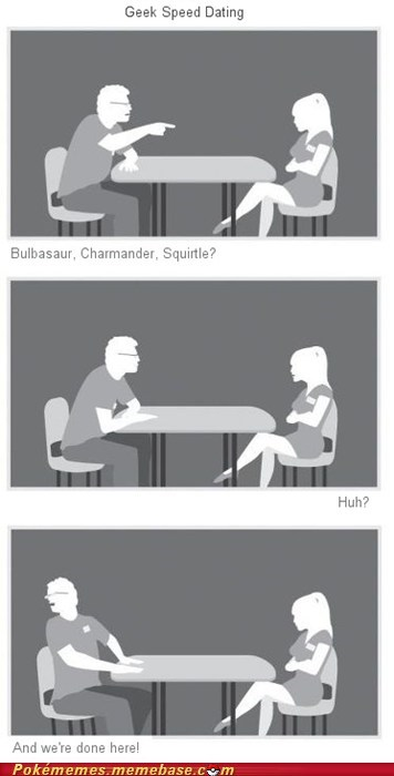 Speed Dating: The Ultimate Question
