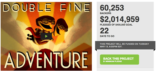 Follow Up of the Day: Double Fine Adventure Breaks $2 Million