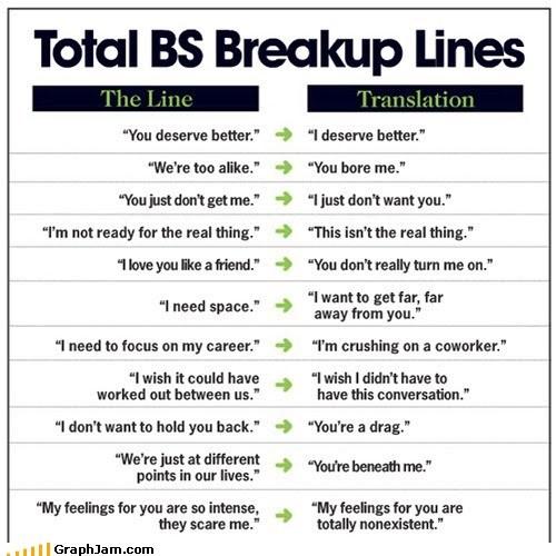 best of week,breakup,relationships,translation