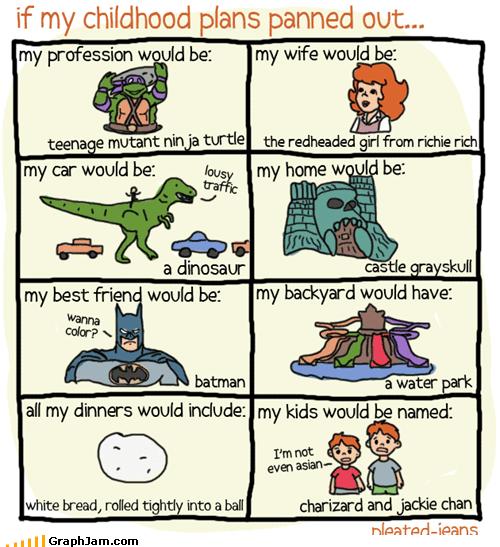 batman,best of week,childhood,ninja turltes,plans,Pokémon