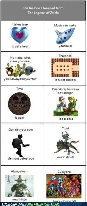 life lessons,video games,zelda