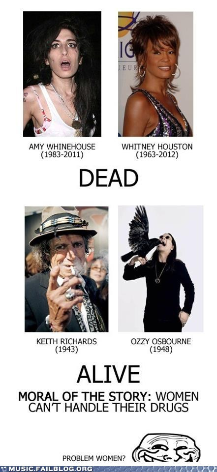 amy whinehouse,drugs,Hall of Fame,Keith Richards,men,Ozzy Osbourne,sexist,whitney houston,women