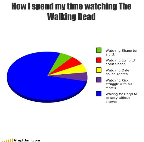 How I spend my time watching The Walking Dead