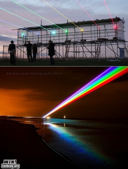 Rainbow Lights WIN