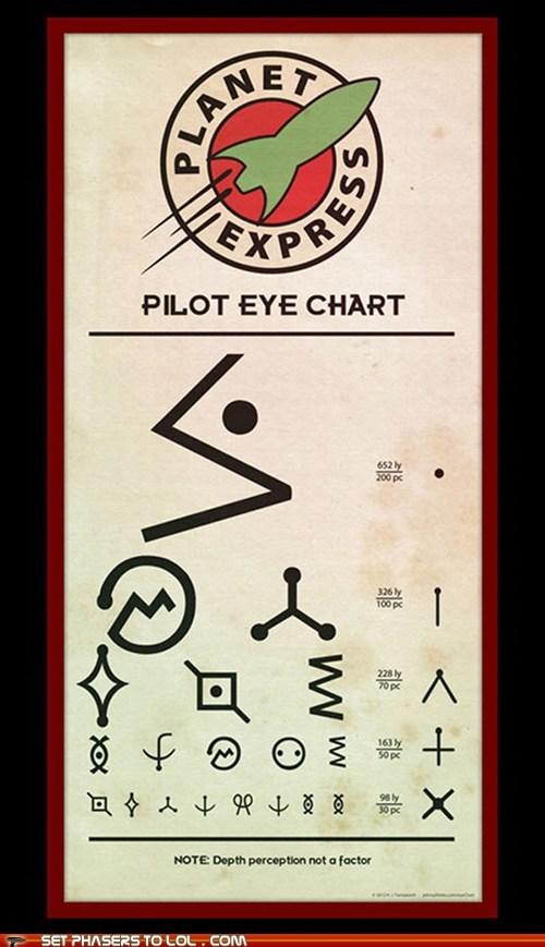 depth perception,eye chart,flying,futurama,pilot,planet express
