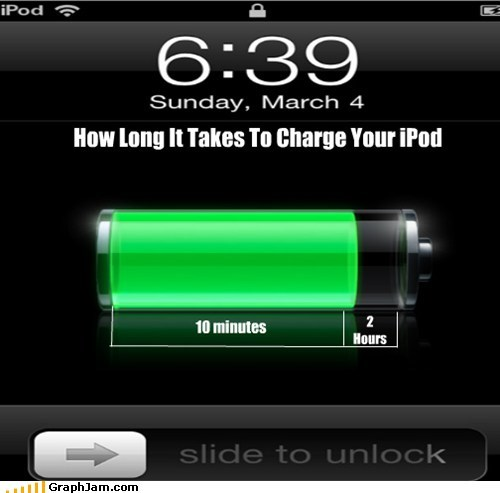batteries,charge,ipods,time