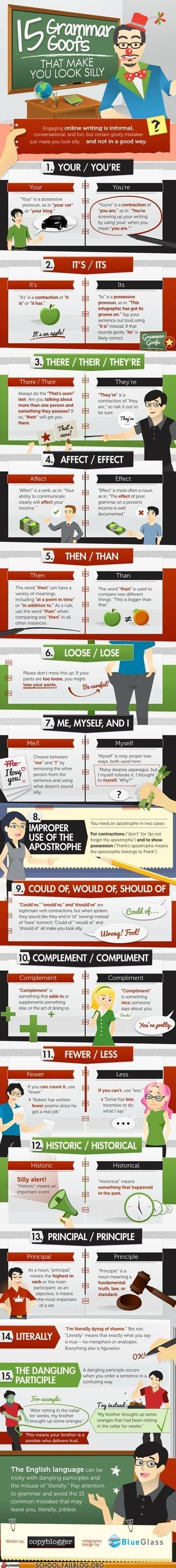 School of Fail: English 101: Listen Up, Internet.
