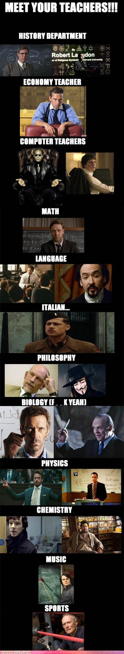 If Movie And TV Characters Were Your Teachers