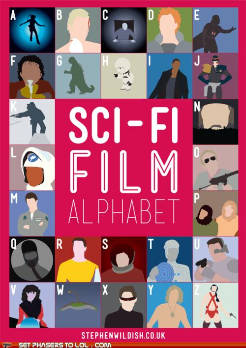 alphabet,art,challenge,films,guess,sci fi,stephen wildish