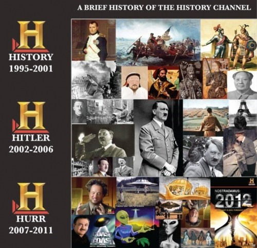 Historical History Channel Show of the Day