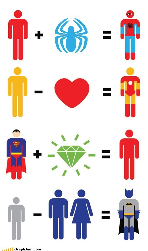 batman,best of week,equation,iron man,math,Spider-Man,superhero,superman