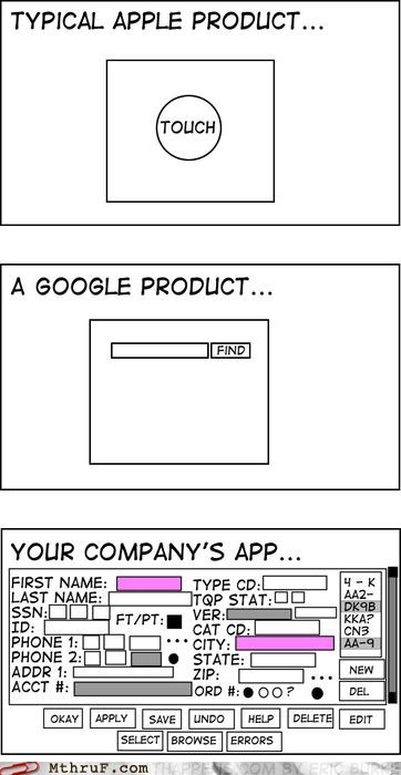 App,apple,apps,google,nigeria,your company