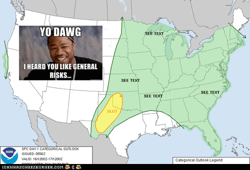 Yo Dawg, I Heard You Like General Thunderstorm Risks...