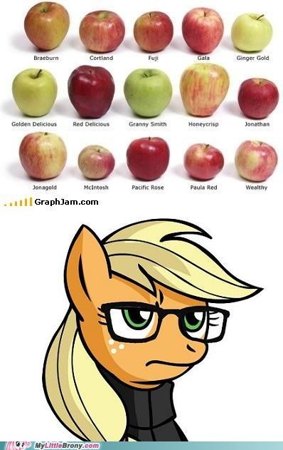 "No, its not ""just an apple!"""
