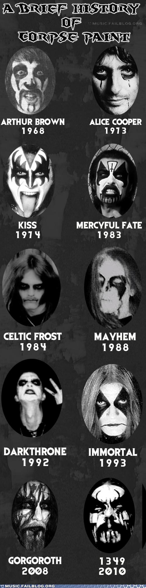alice cooper,corpse paint,immortal,KISS,metal