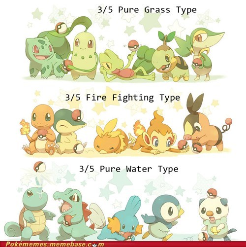 fire fighting,Game Freak,pure grass,pure water,starters,the internets