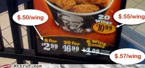KFC Pricing Explained
