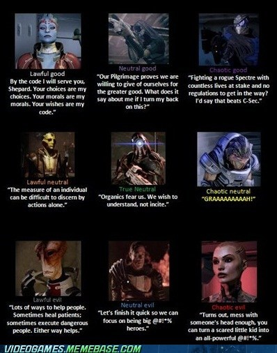 Mass Effect Alignments