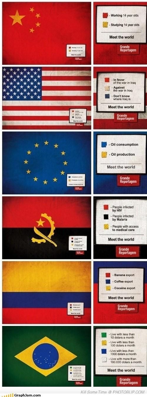 color,countries,flags,oil,politics,war