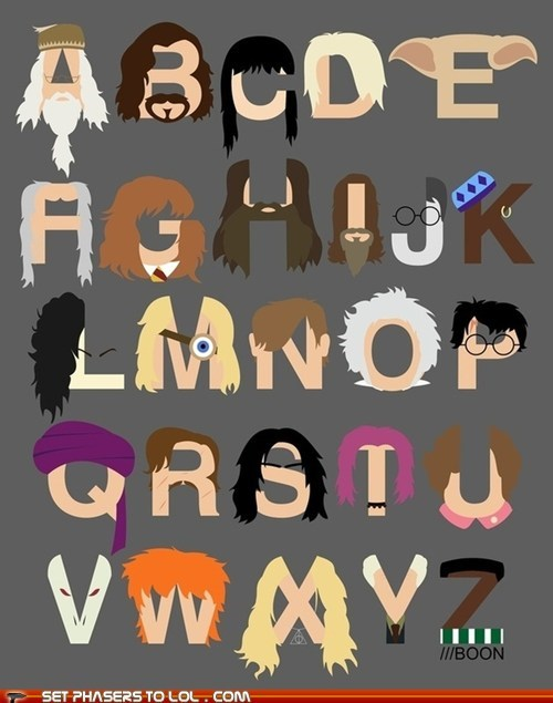 alphabet,best of the week,challenge,characters,Harry Potter,names,poster