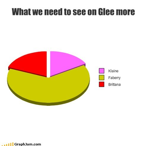 What we need to see on Glee more