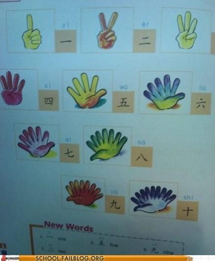 mutant hands,numbers,professor xavier