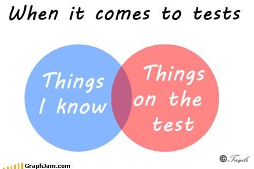 When It Comes to Tests