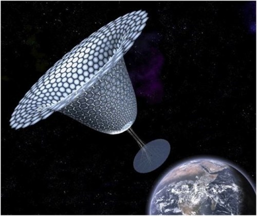 Energy-Harvesting Satellites of the Day