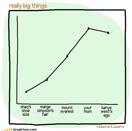 Really Big Things