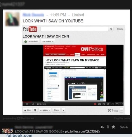 cnn,google,Inception,myspace,youtube