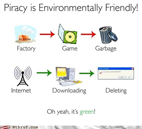 alternative energy,downloading,environment,environmentally friendly,garbage,going green,green energy,piracy,recycling,the pirate bay,tpb,trash