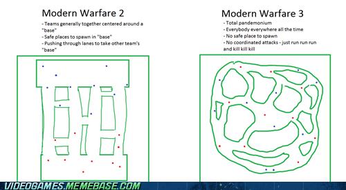 annoying,chaos,modern warfare,modern warfare 2,Modern Warfare 3,spawns,the feels