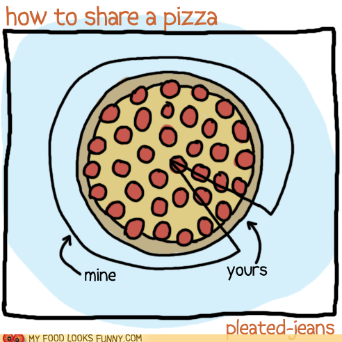 mean,pizza,share,slice,small,weak