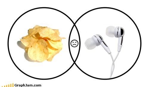 chips,crunchy,loud,venn diagram