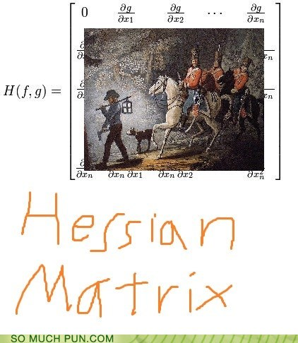 Hessian Matrix
