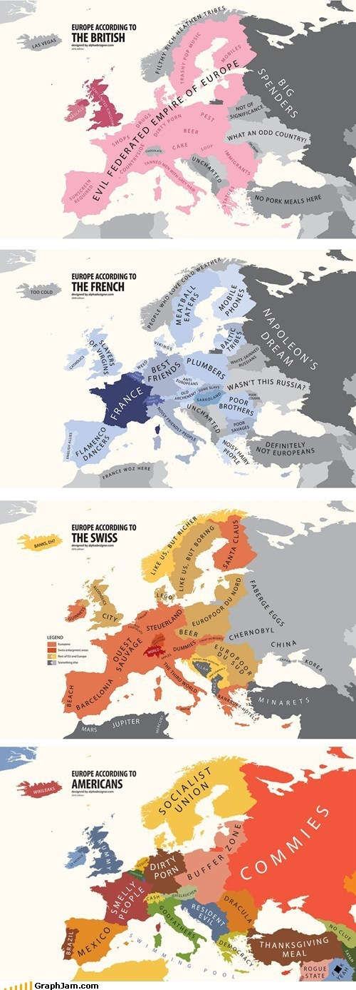 Europe According To...
