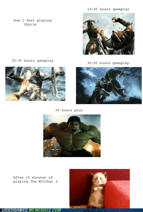 Battle,difficult,learning curve,RPGs,Skyrim,the feels,the witcher 2