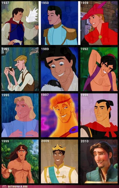 The History of the Disney Prince