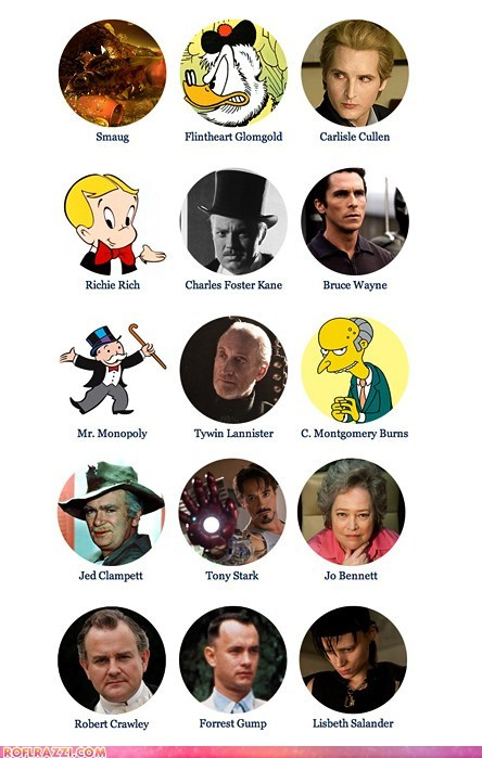 Forbes' Fifteen Richest Fictional Characters For 2012