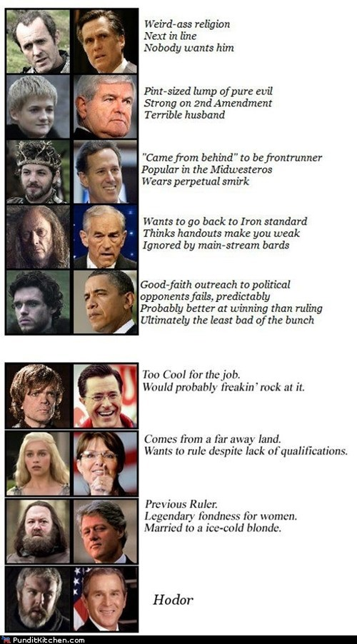 Game of Thrones Characters as Politicians