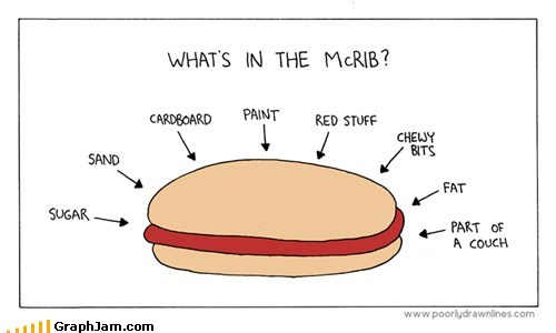 What's in the McRib?