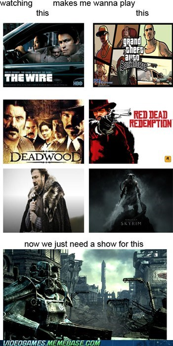 HBO and Gaming