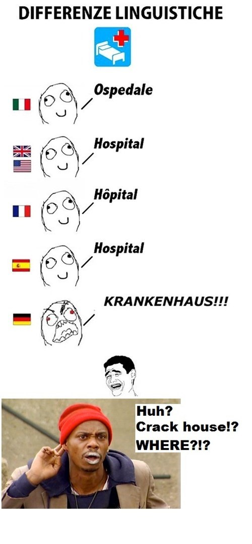 Language Barriers