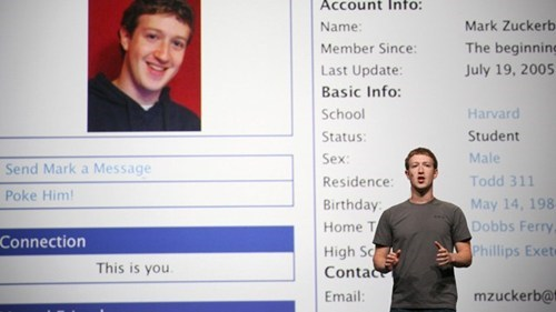 Facebook IPO News of the Day