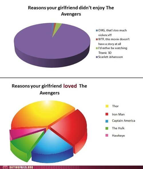 Dating Fails: Everybody Wins In Some Way!