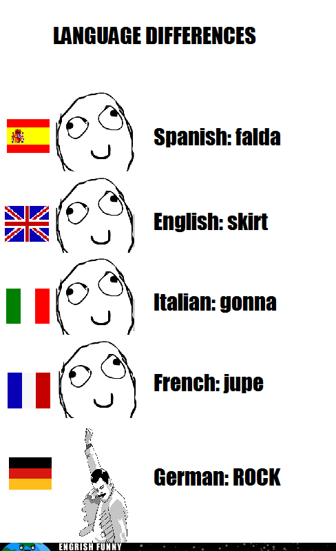 english,french,german,italian,language differences,spanish