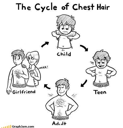 chest hair,cycle,girlfriends,manly